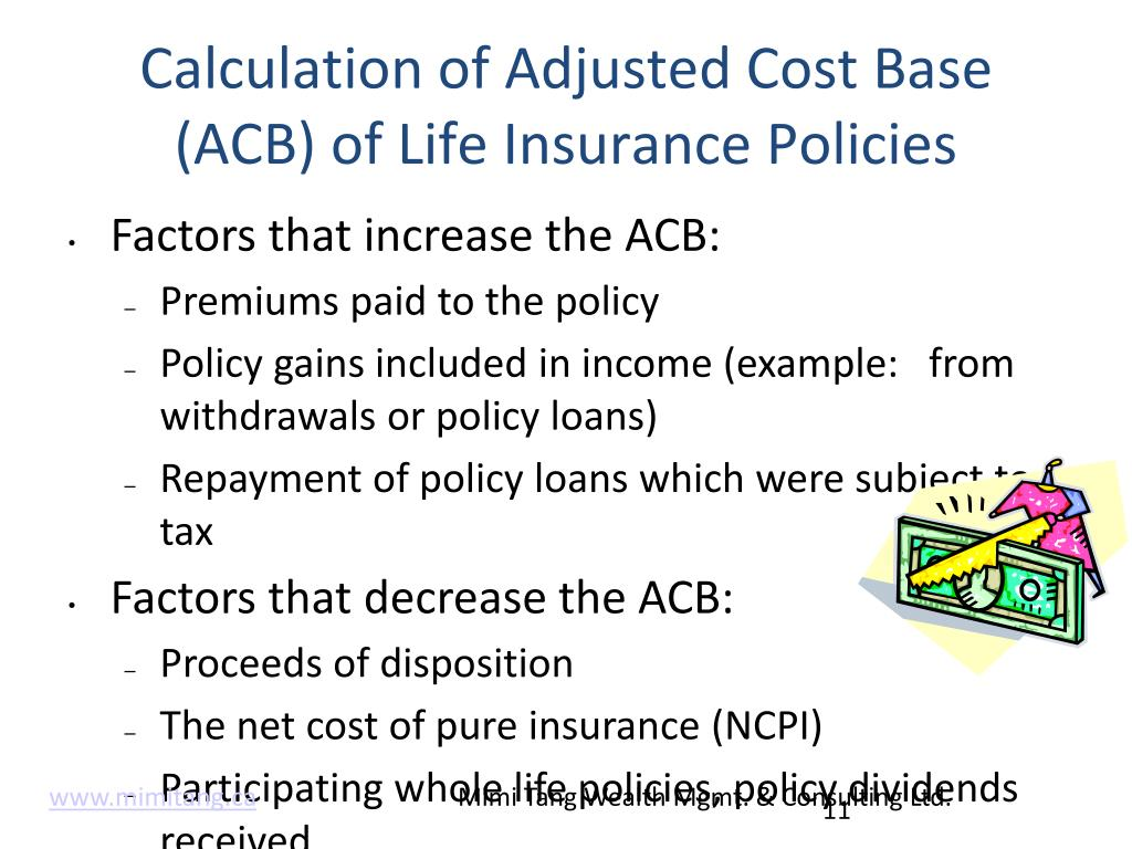 Ppt Use Of Life Insurance In Tax Planning Powerpoint