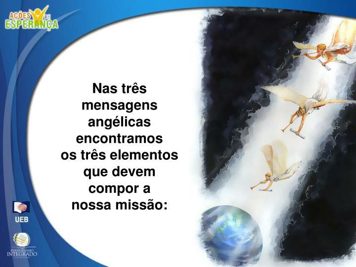 Nas três mensagens angélicas encontramos