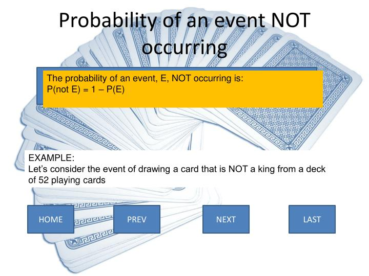 Probability of an event NOT occurring