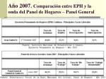 a o 2007 comparaci n entre eph y la onda del panel de hogares panel general