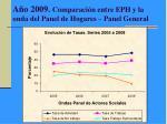 a o 2009 comparaci n entre eph y la onda del panel de hogares panel general1