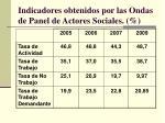 indicadores obtenidos por las ondas de panel de actores sociales