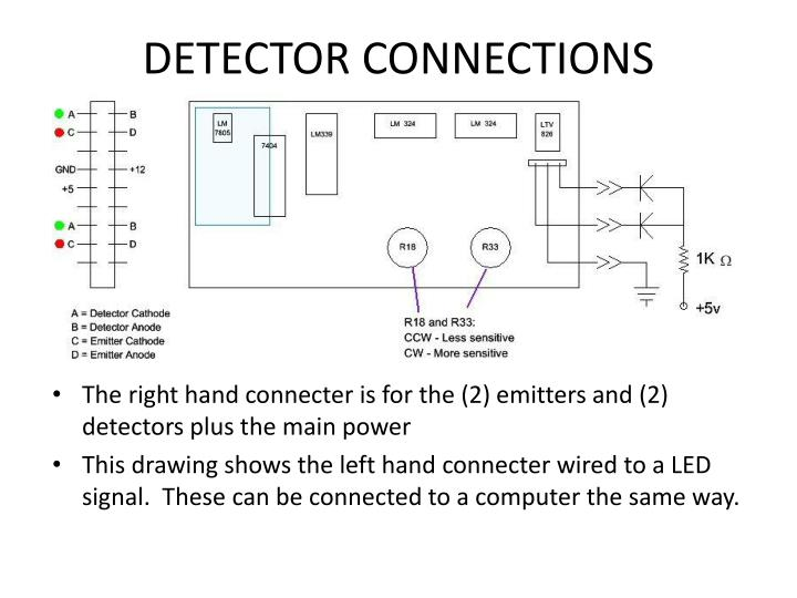 DETECTOR CONNECTIONS