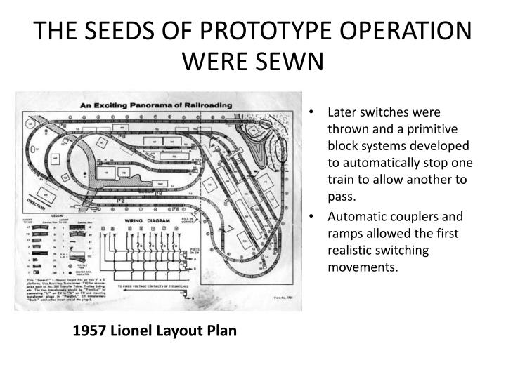 THE SEEDS OF PROTOTYPE OPERATION WERE SEWN
