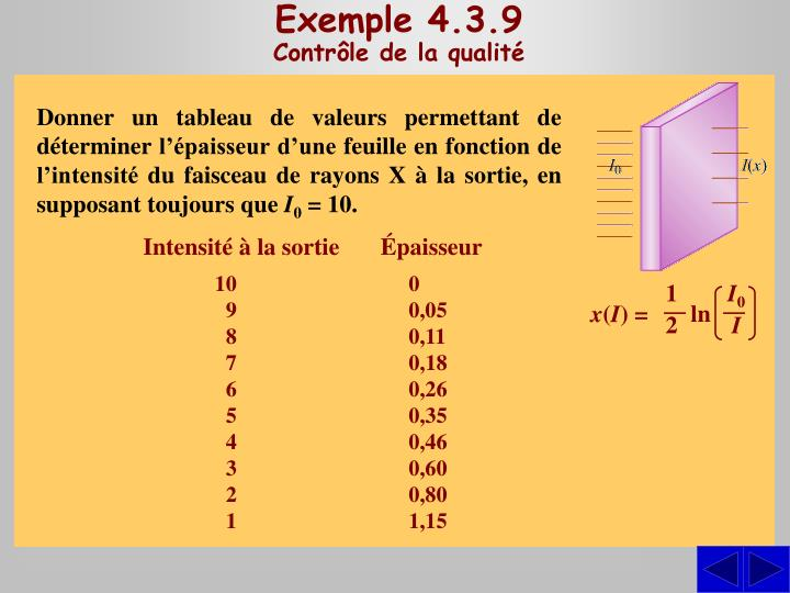 Exemple 4.3.9