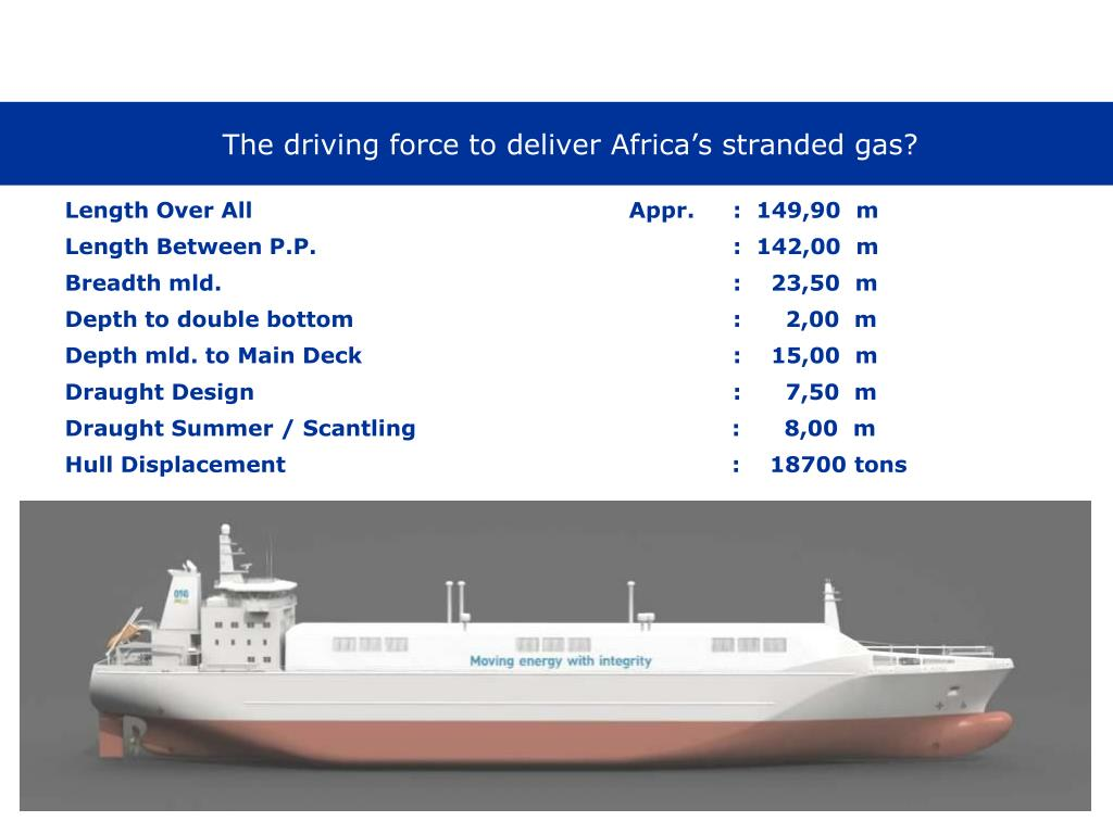 PPT - Options for stranded gas in Africa – the CNG