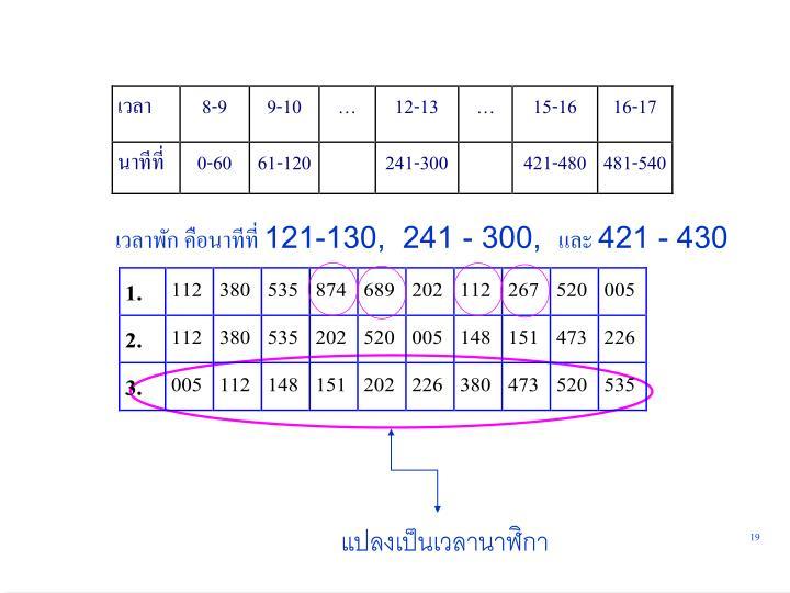 เวลาพัก คือนาทีที่ 121-130,  241 - 300,  และ 421 - 430