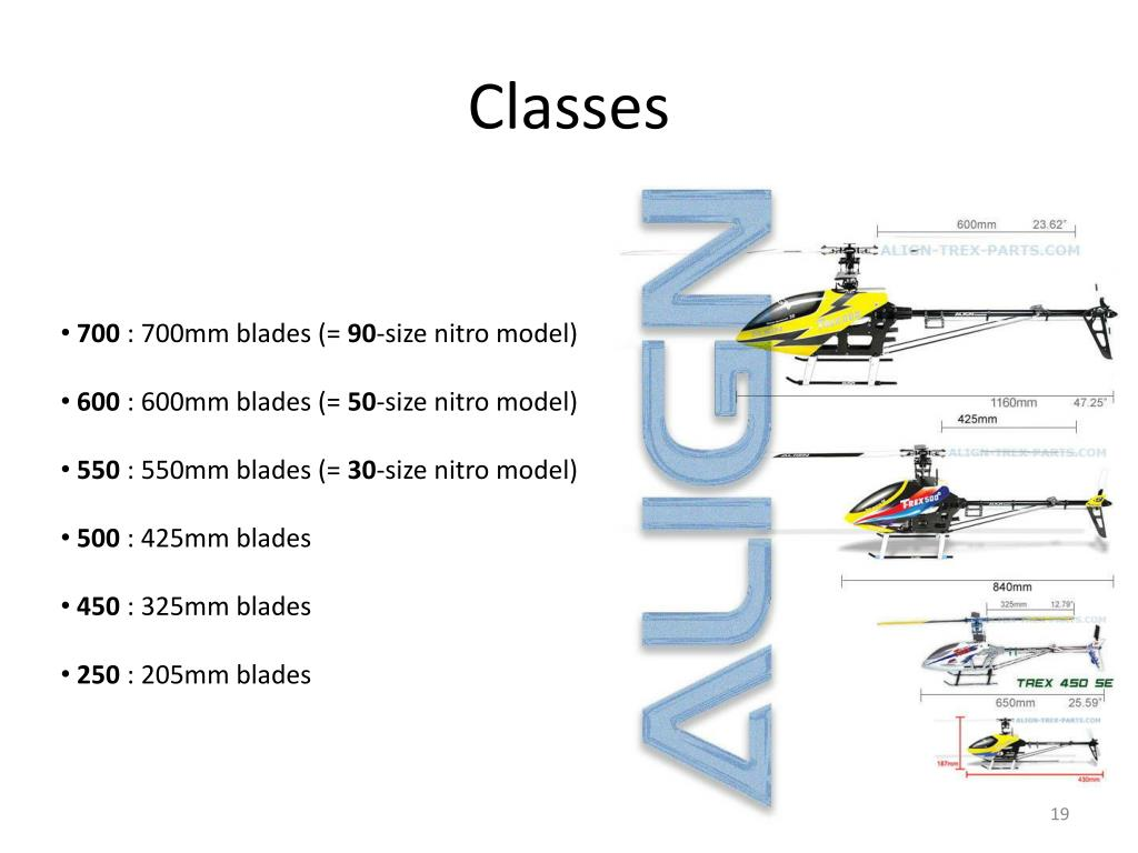 PPT - RC Helicopter Mechanism PowerPoint Presentation - ID