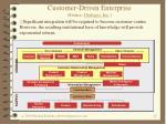 customer driven enterprise source dialogos inc