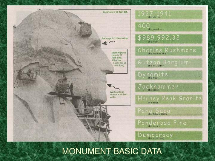 MONUMENT BASIC DATA