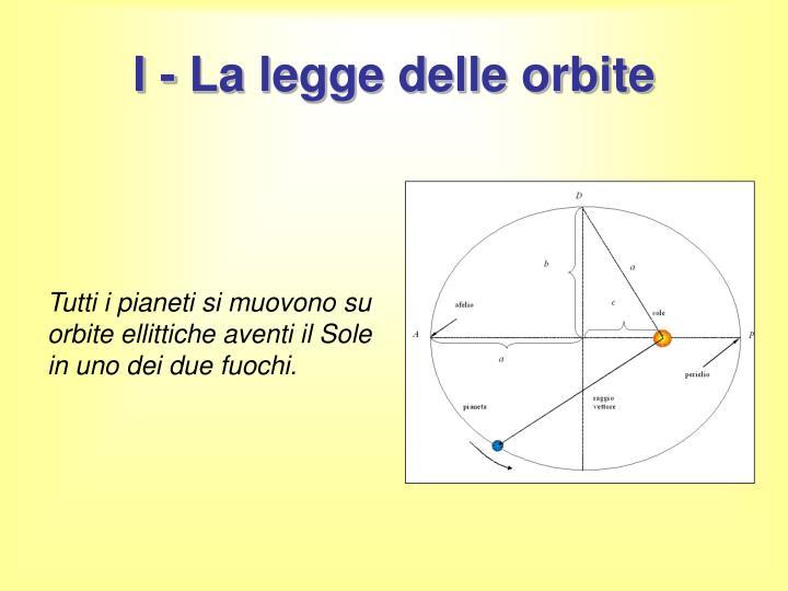 I - La legge delle orbite
