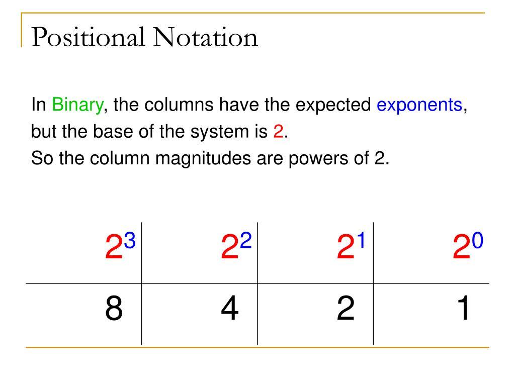 Positional notation binary options olympiakos anderlecht betting previews