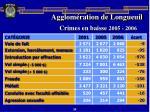 crimes en baisse 2005 2006