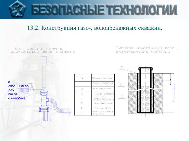 13.2. Конструкция газо-, вододренажных скважин.
