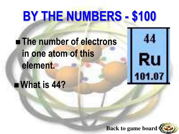 The number of electrons in one atom of this element.