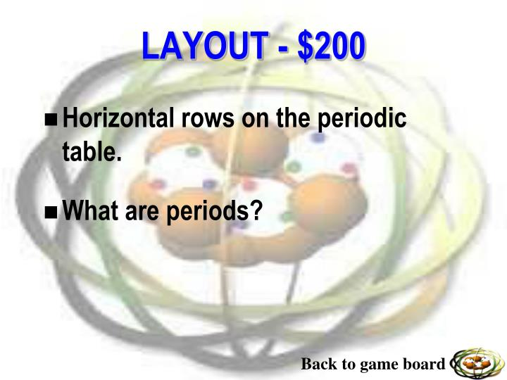 Horizontal rows on the periodic table.
