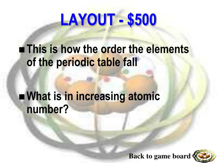 This is how the order the elements of the periodic table fall