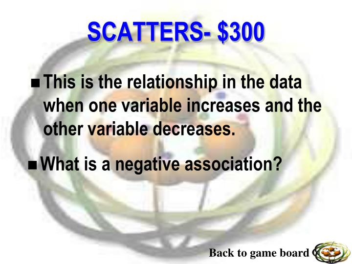 This is the relationship in the data when one variable increases and the other variable decreases.
