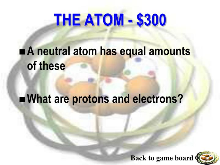 A neutral atom has equal amounts of these