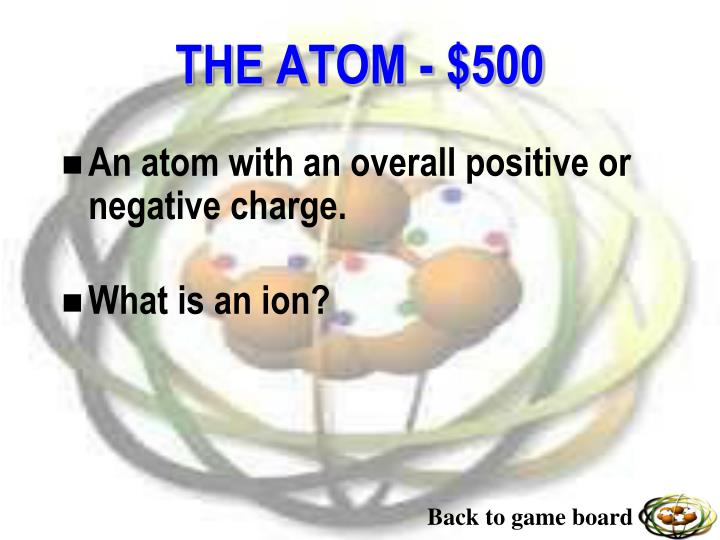 An atom with an overall positive or negative charge.