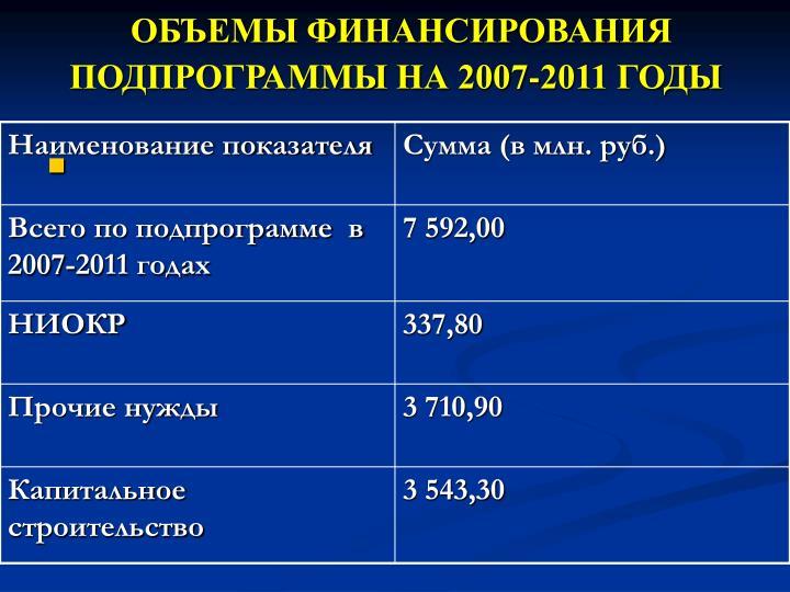 ОБЪЕМЫ ФИНАНСИРОВАНИЯ ПОДПРОГРАММЫ НА 2007-2011 ГОДЫ