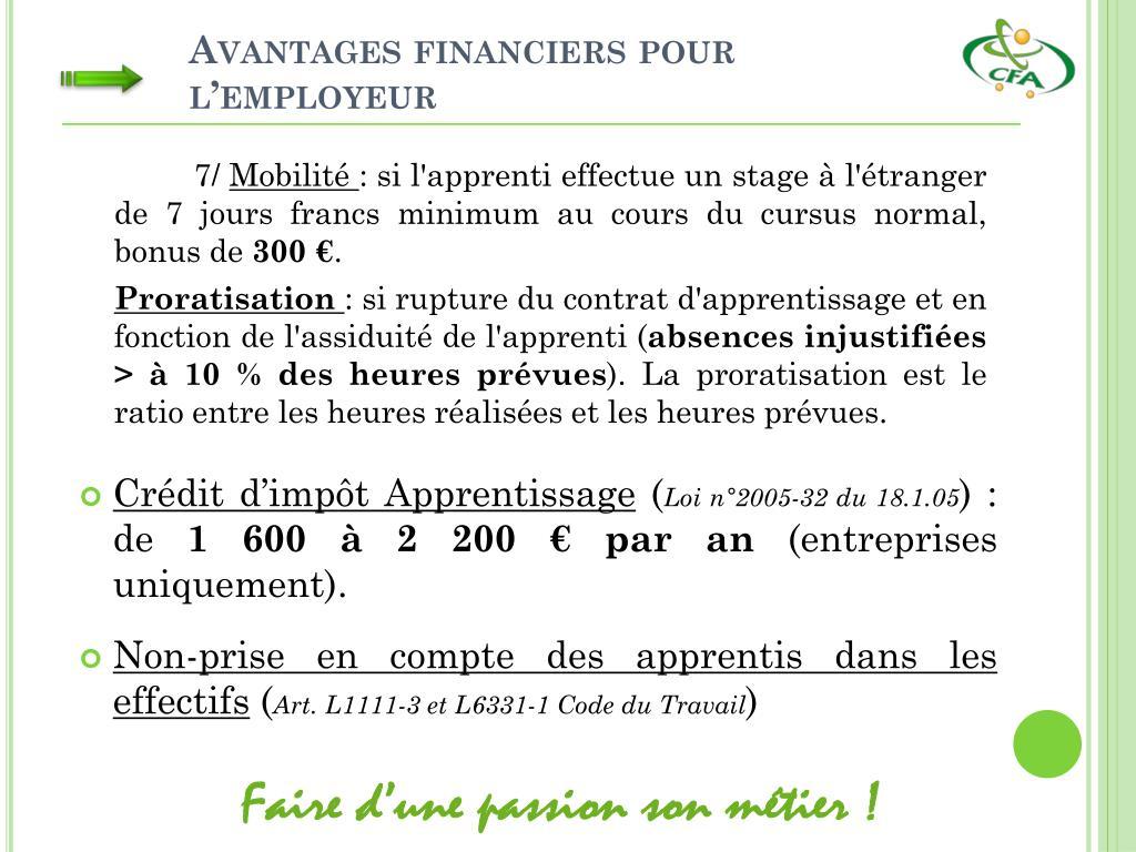 Ppt Le Contrat D Apprentissage Droits Et Obligations