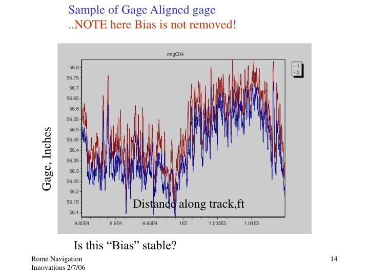 Sample of Gage Aligned gage