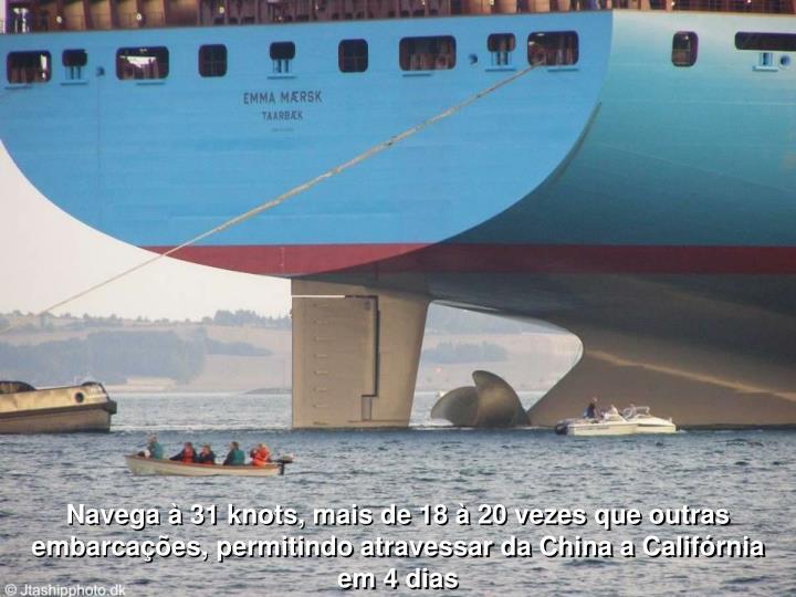 Navega à 31 knots, mais de 18 à 20 vezes que outras embarcações, permitindo atravessar da China a Califórnia  em 4 dias