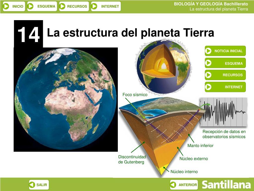 Ppt La Estructura Del Planeta Tierra Powerpoint