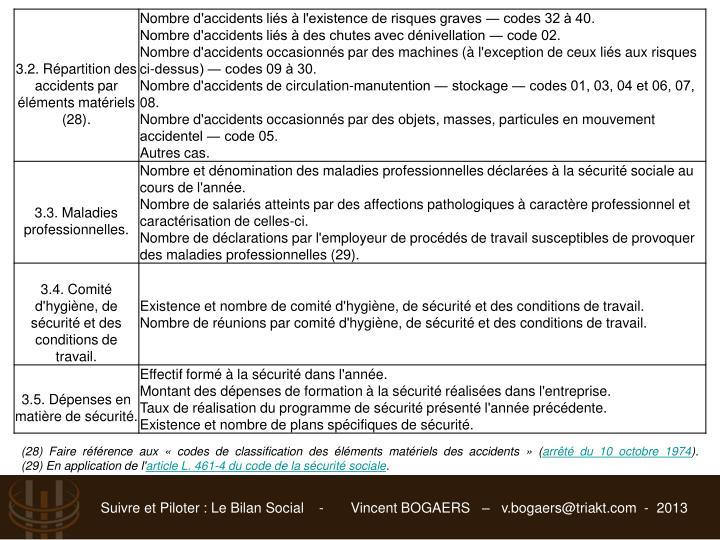 (28) Faire référence aux « codes de classification des éléments matériels des accidents » (
