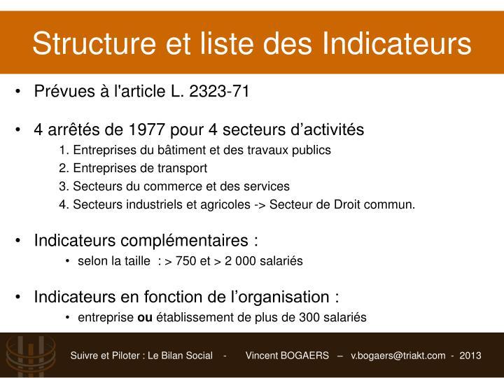 Structure et liste des Indicateurs