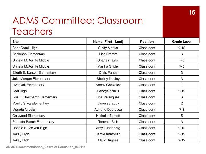 ADMS Committee: Classroom Teachers
