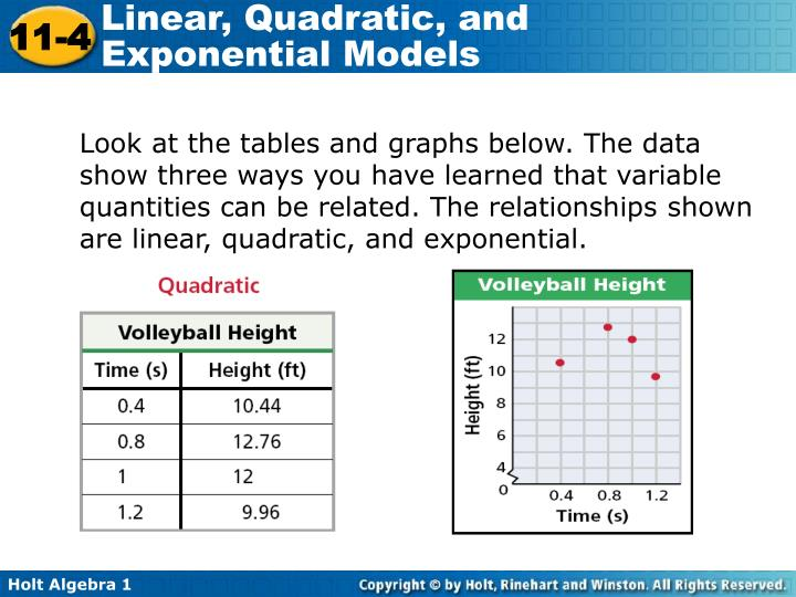 Look at the tables and graphs below. The data show three ways you have learned that variable quantities can be related. The relationships shown are linear, quadratic, and exponential.
