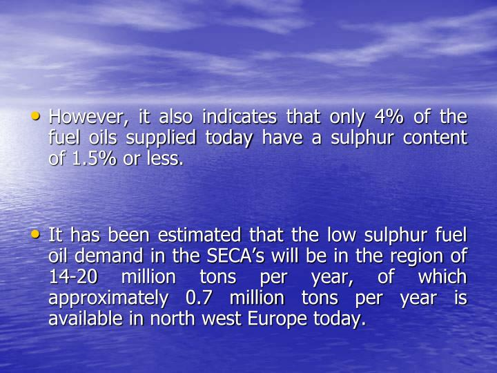 However, it also indicates that only 4% of the fuel oils supplied today have a sulphur content of 1.5% or less.