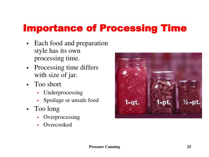 Importance of Processing Time