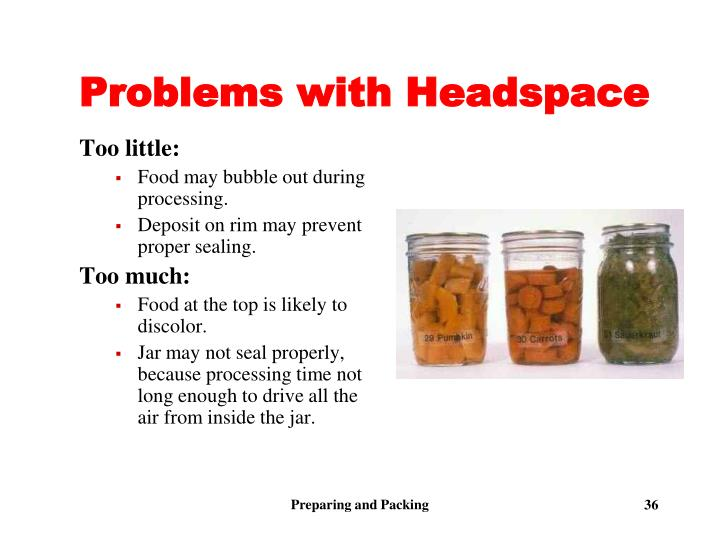 Problems with Headspace