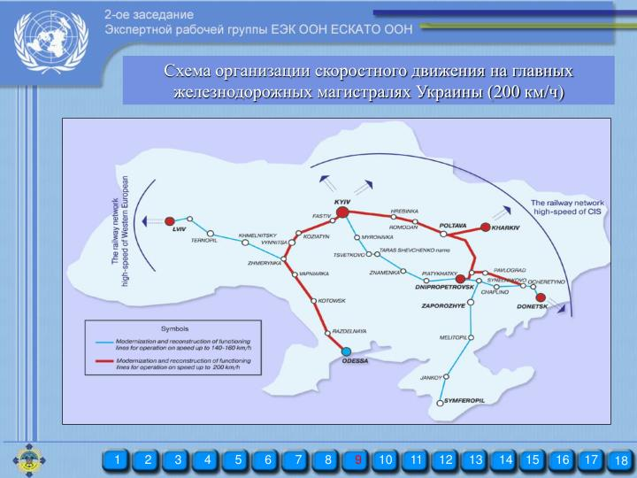 Схема организации скоростного движения на главных железнодорожных магистралях Украины (200 км/ч)