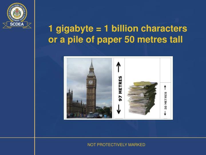 1 gigabyte = 1 billion characters
