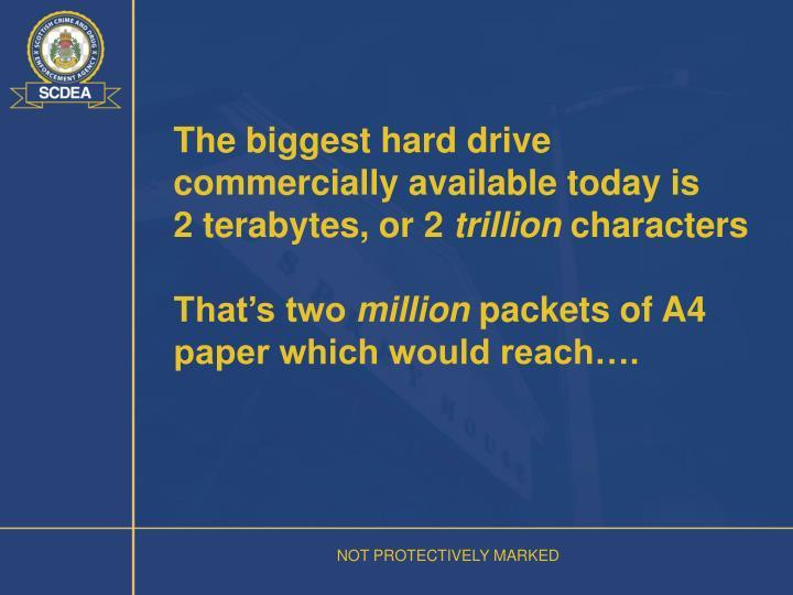 The biggest hard drive