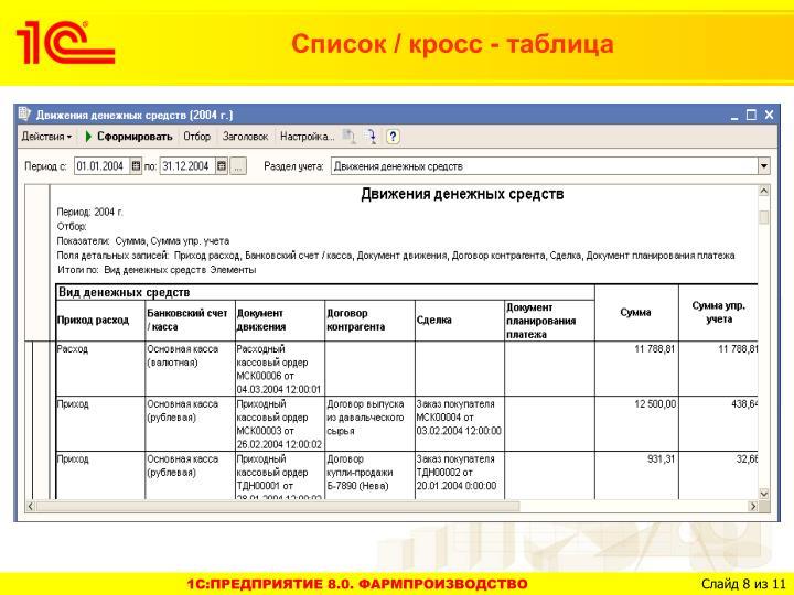Список / кросс - таблица