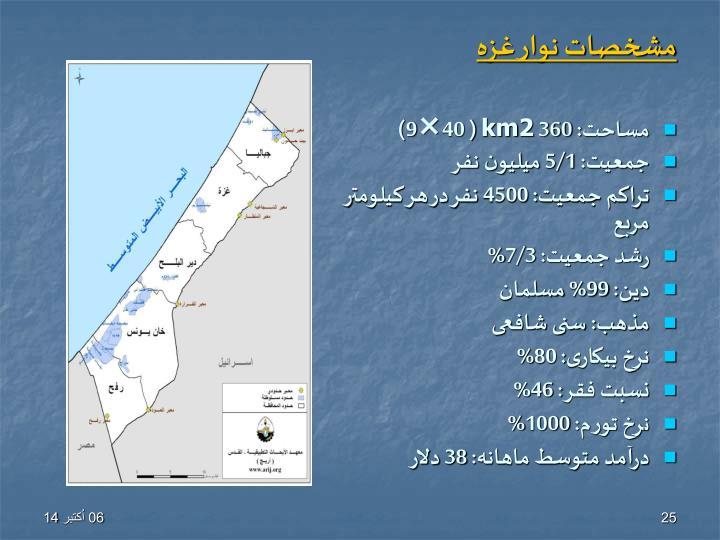 مشخصات نوار غزه