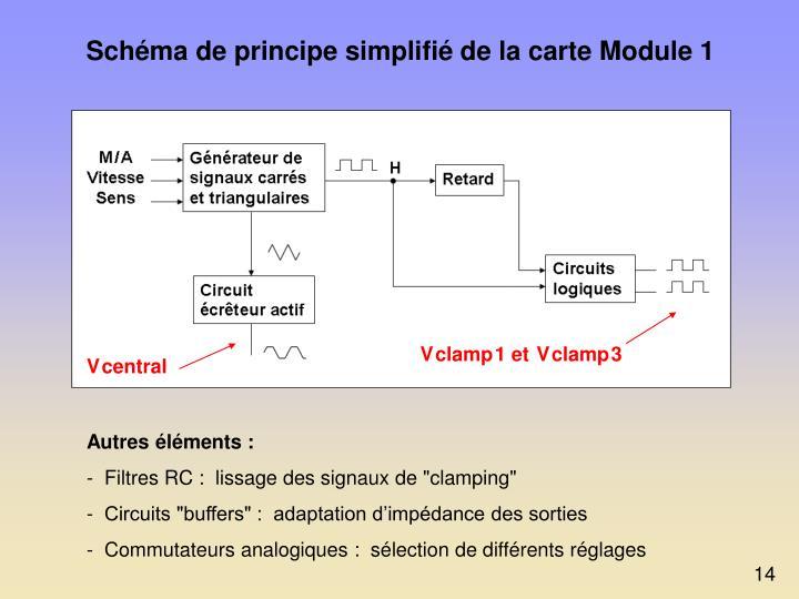 Schéma de principe simplifié de la carte Module 1