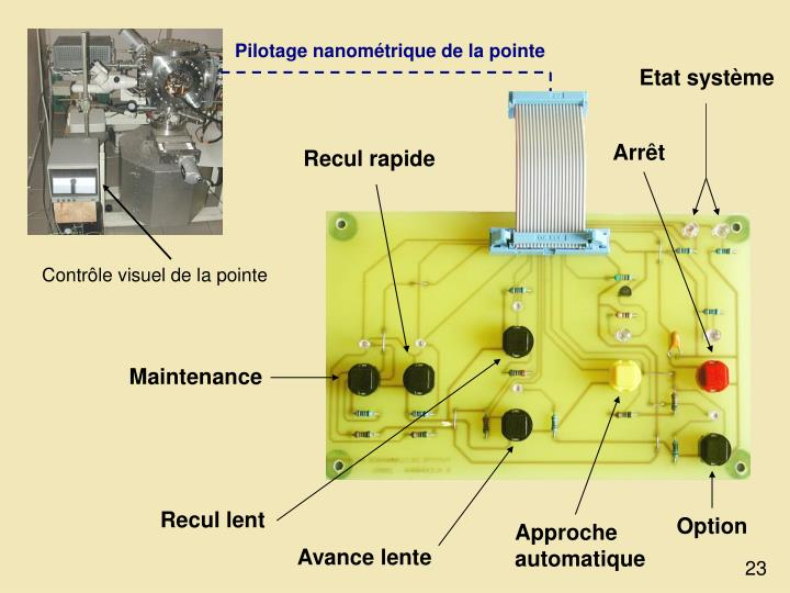Pilotage nanométrique de la pointe