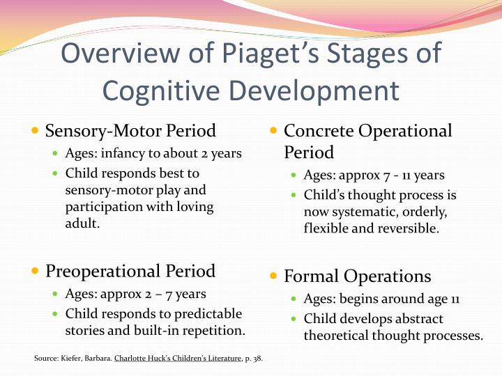 toy for concrete operational piaget stage Generally attributed to swiss psychologist jean piaget, cognitive development theory addresses of a beloved toy the concrete operational stage.