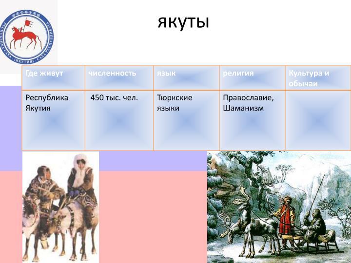 якуты