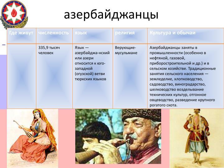 азербайджанцы