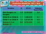 prediction model for hcc 4cm