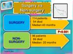 surgery vs non surgery