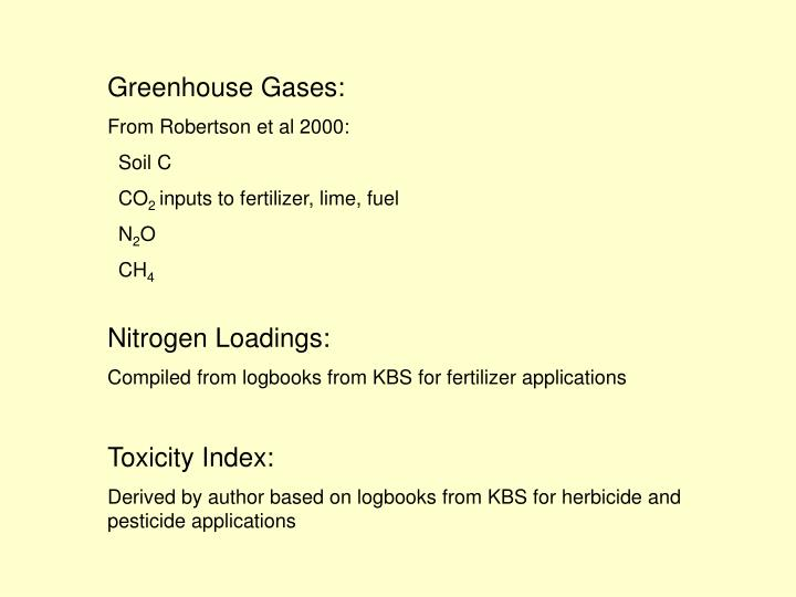 Greenhouse Gases: