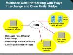 multinode octel networking with avaya interchange and cisco unity bridge